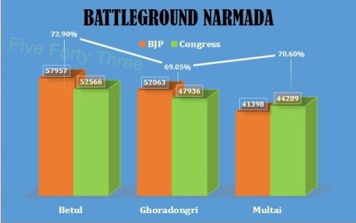 Narmada (2)