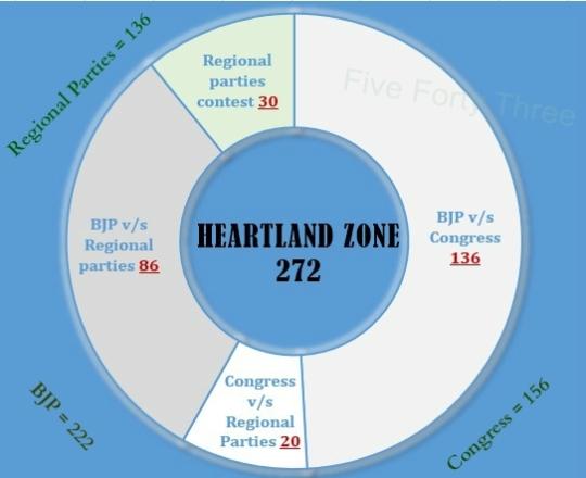Haertland 272 quadrants