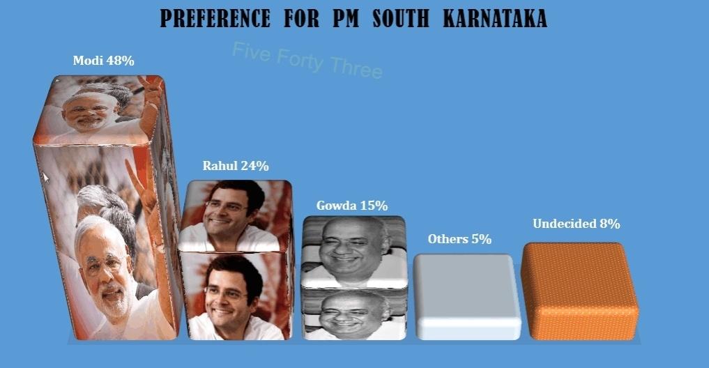 PM South Kar