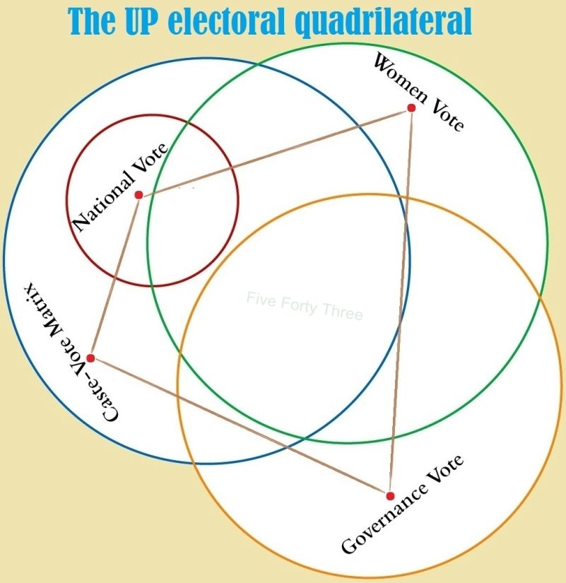 UP quadrilateral
